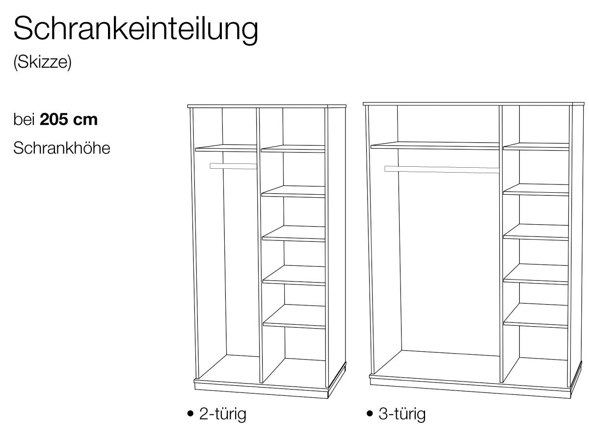 Kleiderschrank Einteilung  bei 205 cm Schrankhöhe