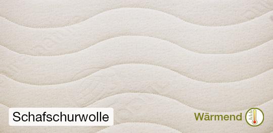 Schafschurwolle Bezug für LaModula Schlafsystem