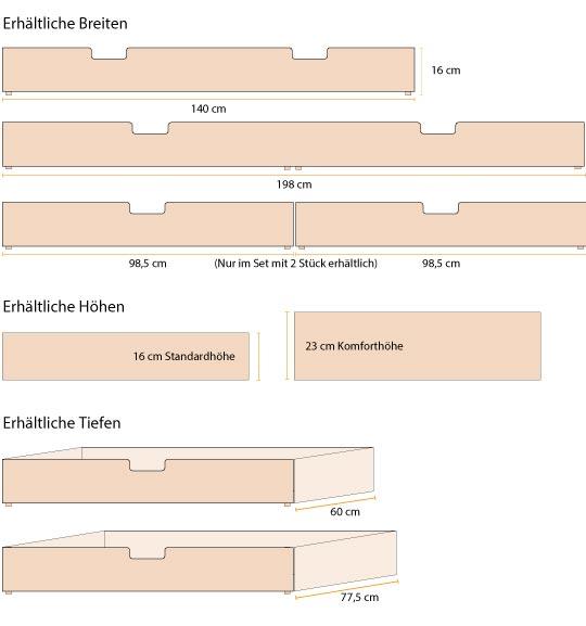 Erhältliche Größen des Unterbettkastens
